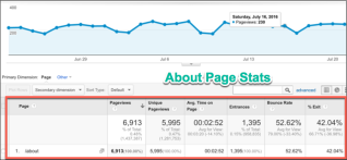 About page Stats